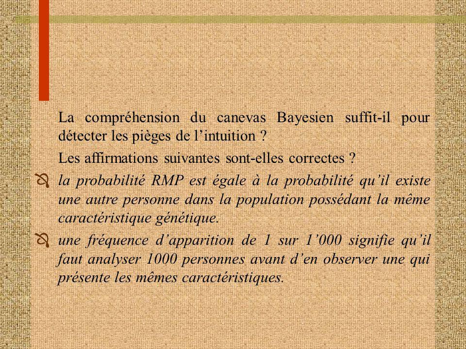 La compréhension du canevas Bayesien suffit-il pour détecter les pièges de l'intuition