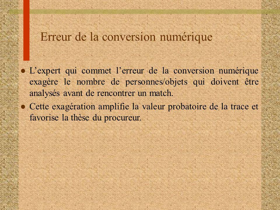 Erreur de la conversion numérique