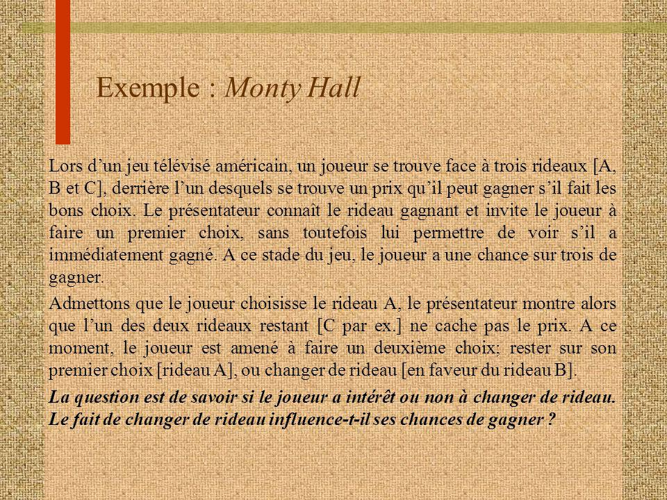 Exemple : Monty Hall