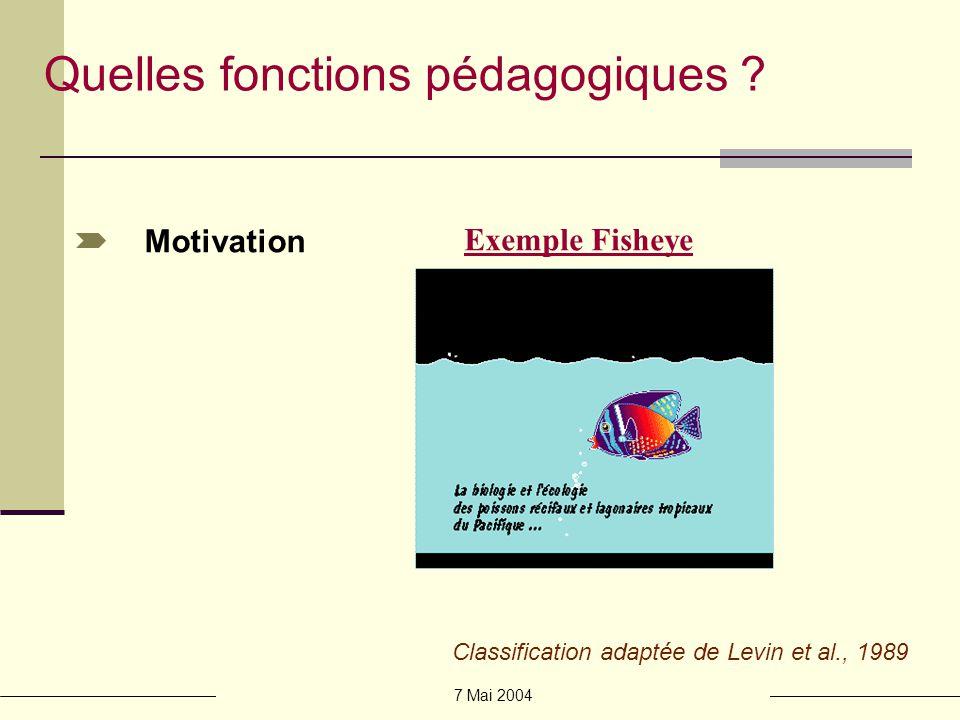 Quelles fonctions pédagogiques