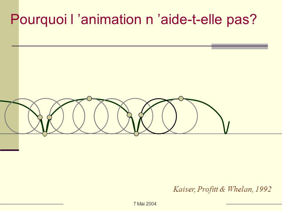 Pourquoi l 'animation n 'aide-t-elle pas