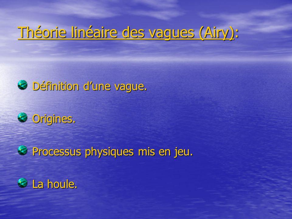 Théorie linéaire des vagues (Airy):