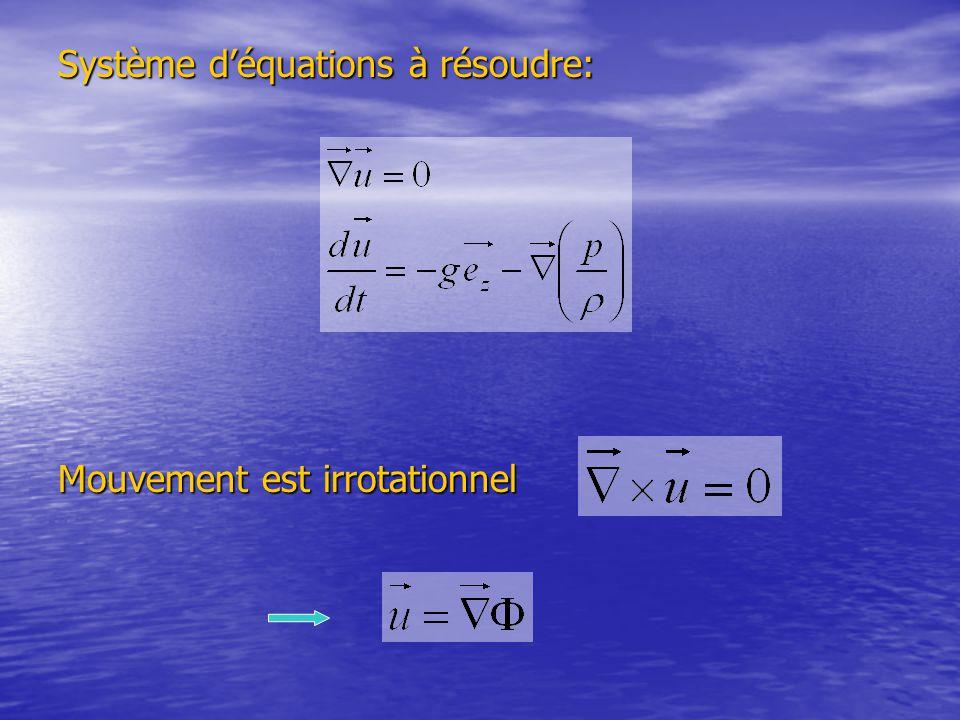 Système d'équations à résoudre: