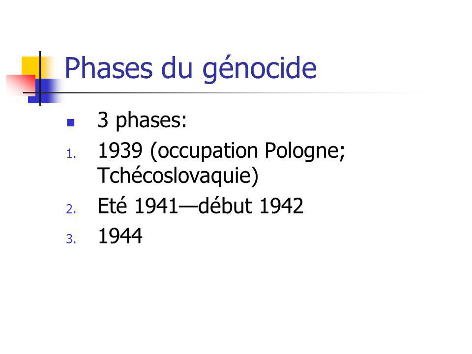 Phases du génocide 3 phases: