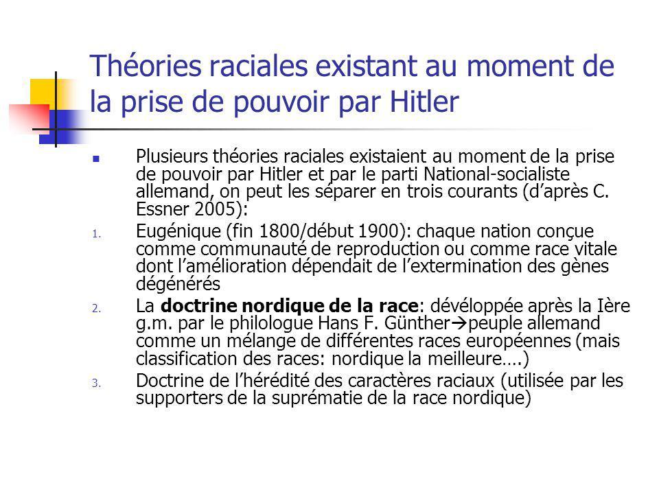 Théories raciales existant au moment de la prise de pouvoir par Hitler