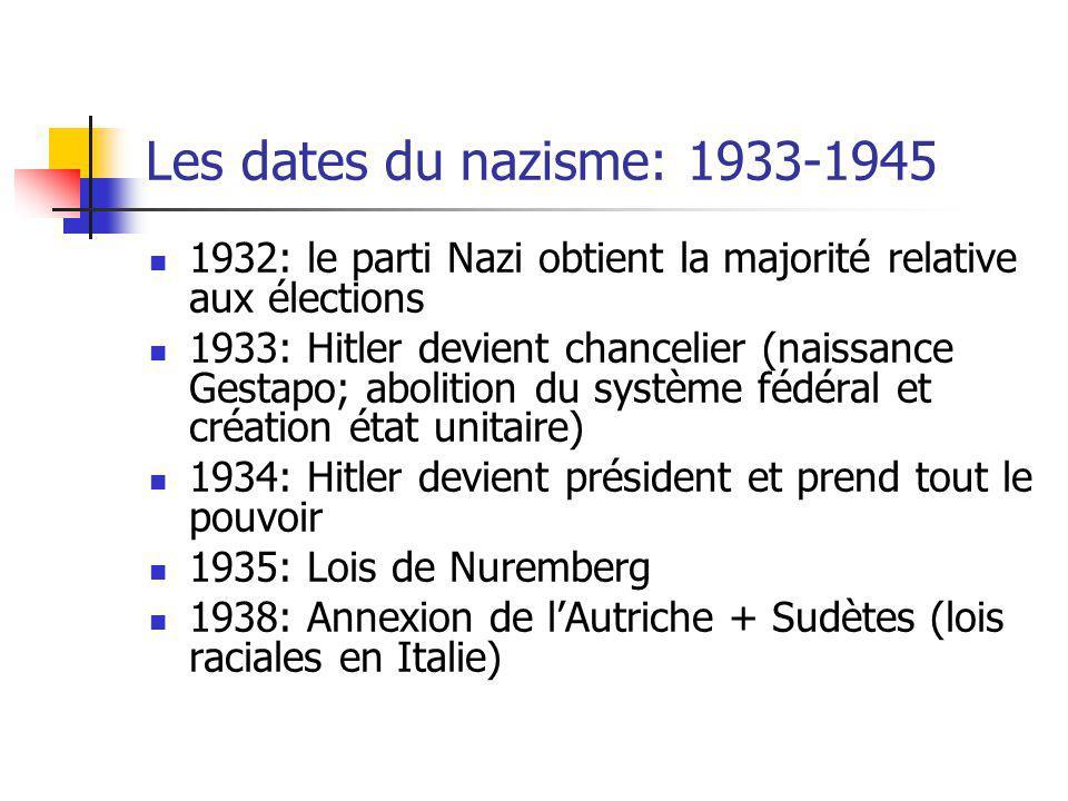 Les dates du nazisme: 1933-1945 1932: le parti Nazi obtient la majorité relative aux élections.