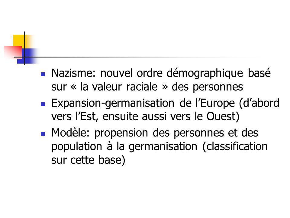 Nazisme: nouvel ordre démographique basé sur « la valeur raciale » des personnes
