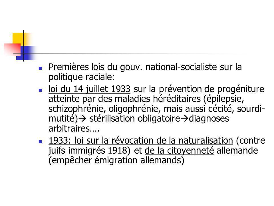Premières lois du gouv. national-socialiste sur la politique raciale: