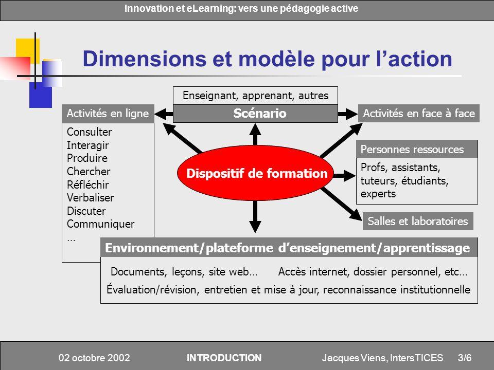 Dimensions et modèle pour l'action
