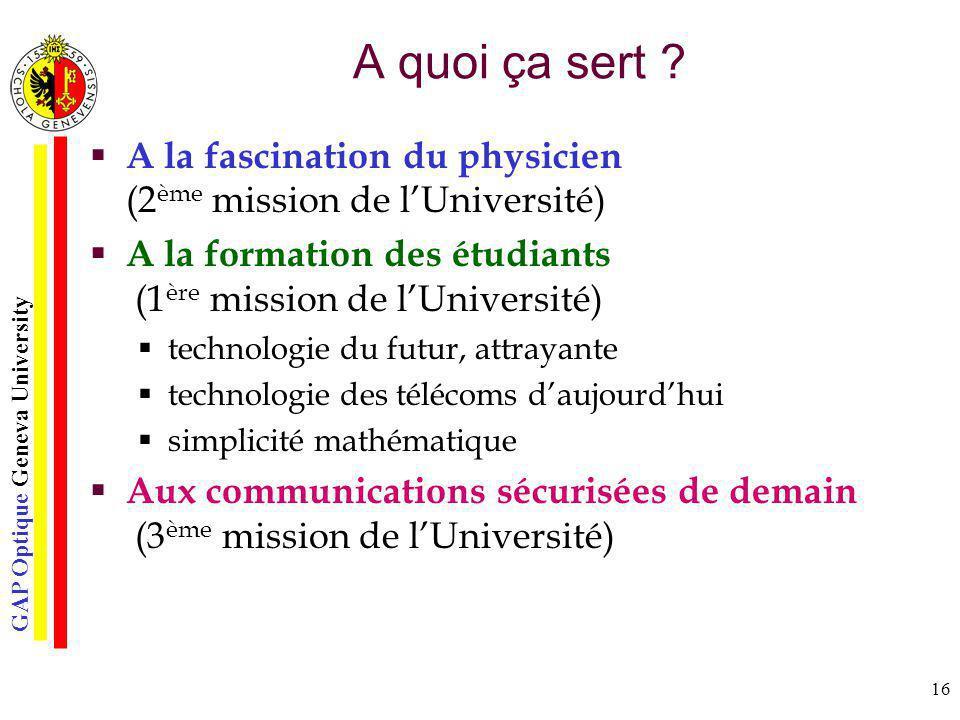 A quoi ça sert A la fascination du physicien (2ème mission de l'Université) A la formation des étudiants (1ère mission de l'Université)