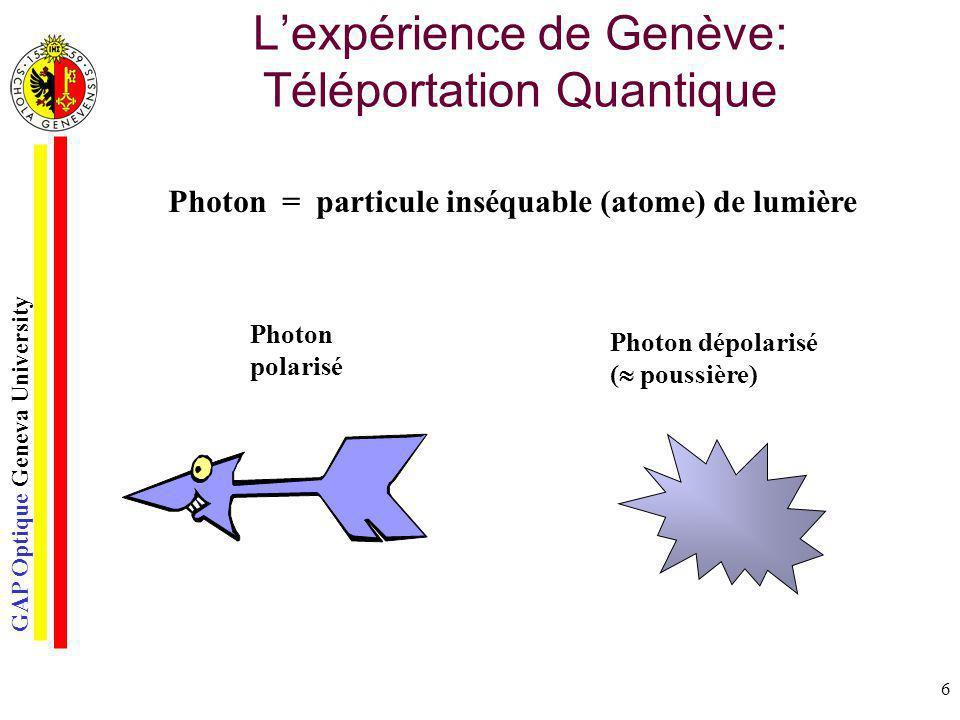 L'expérience de Genève: Téléportation Quantique