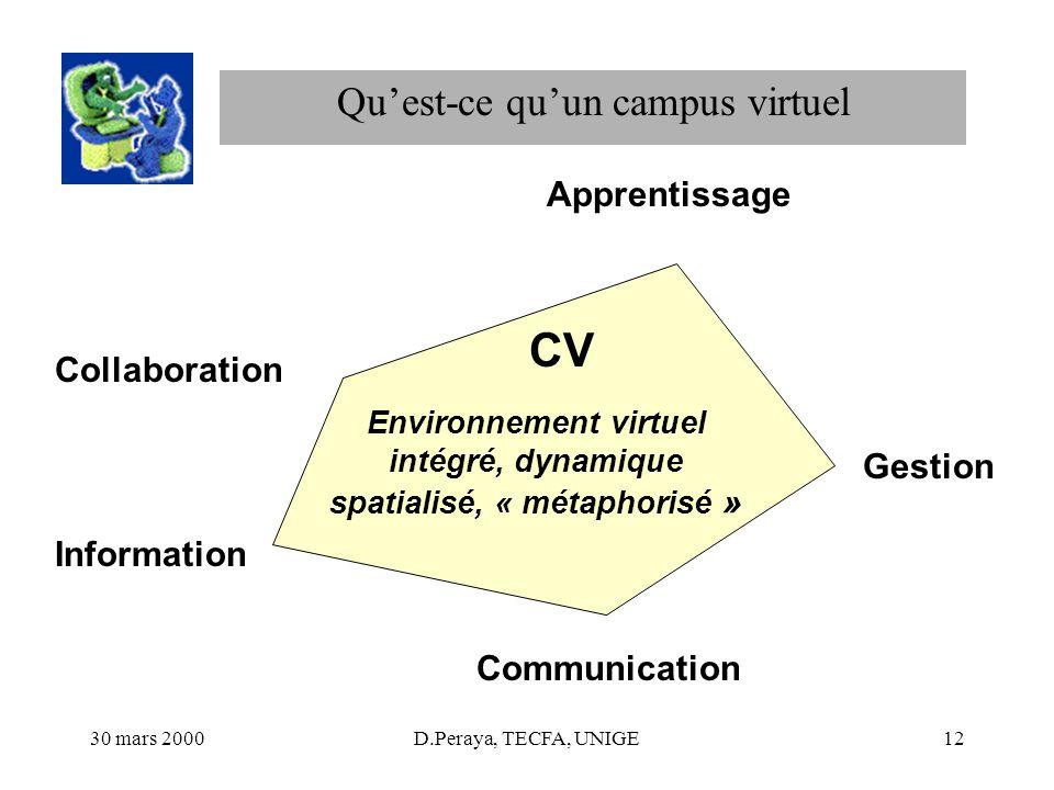 Environnement virtuel intégré, dynamique spatialisé, « métaphorisé »