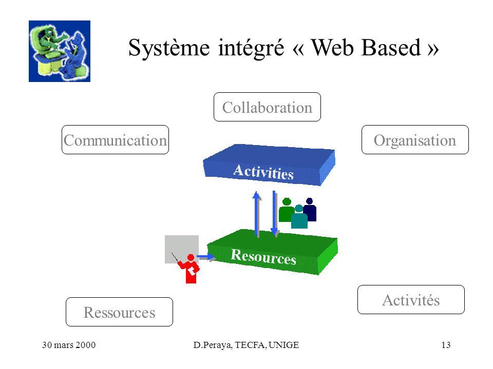 Système intégré « Web Based »