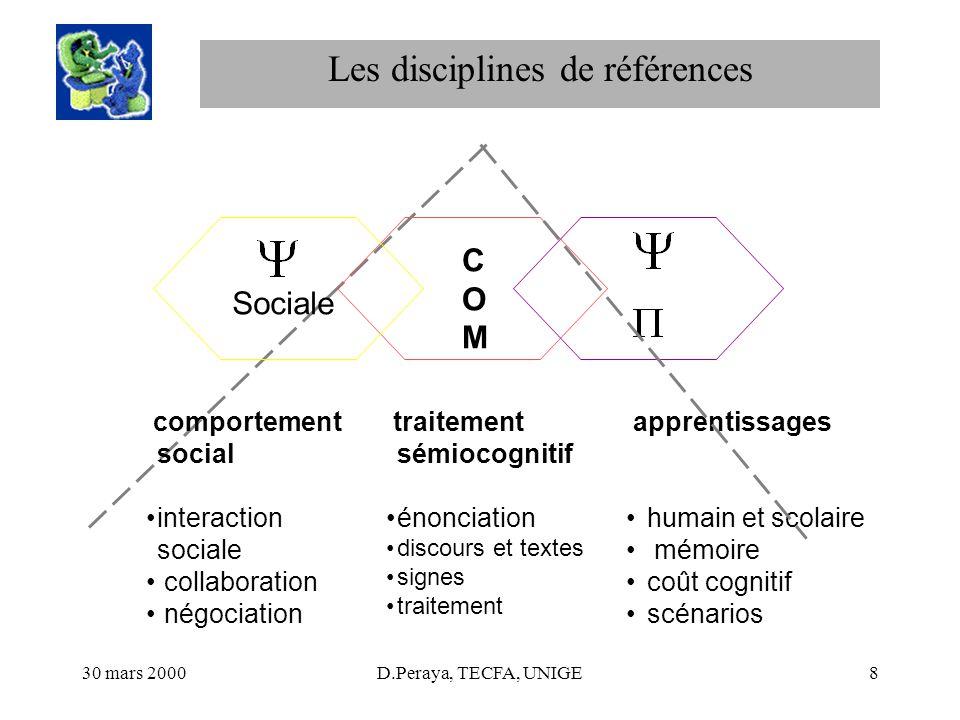 Les disciplines de références