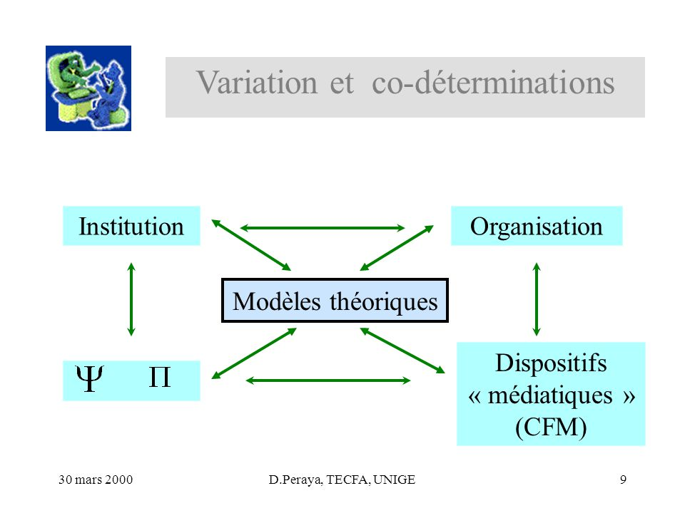 Variation et co-déterminations