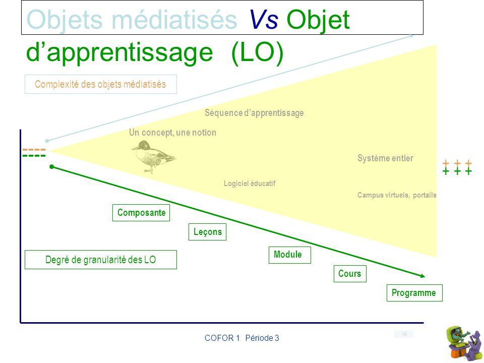 Objets médiatisés Vs Objet d'apprentissage (LO)