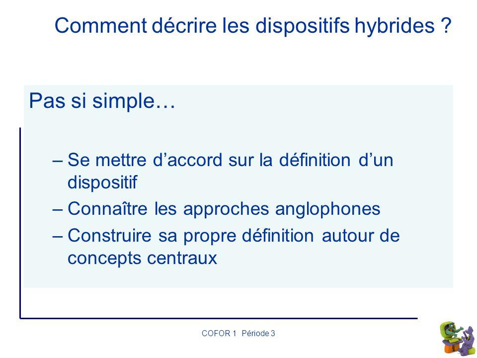Comment décrire les dispositifs hybrides