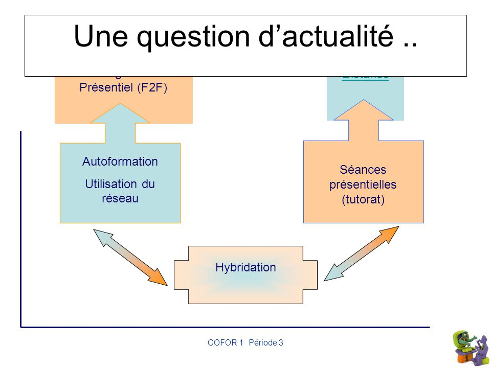 Une question d'actualité ..