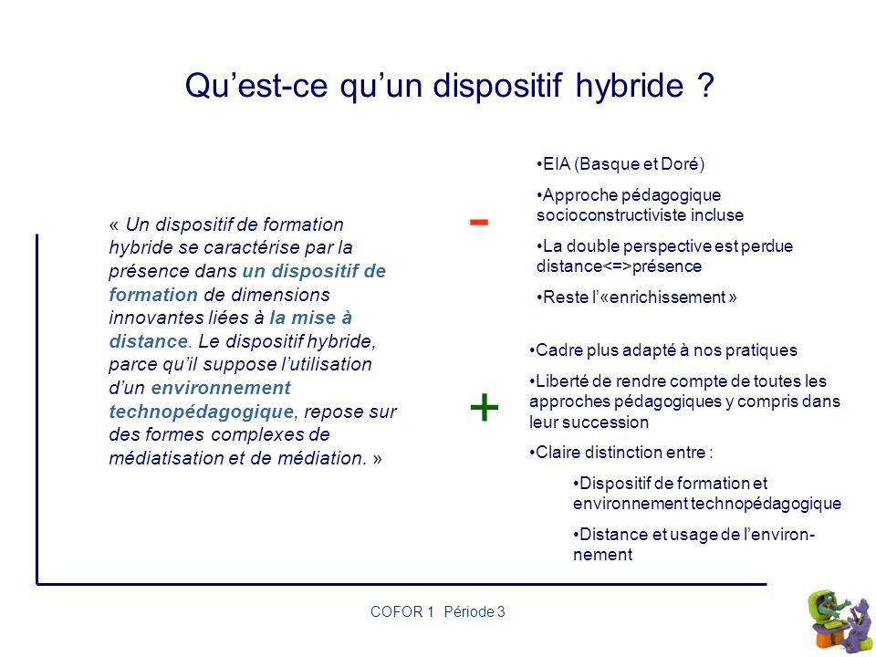 - + Qu'est-ce qu'un dispositif hybride