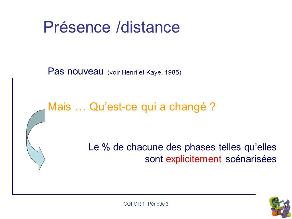 Présence /distance Mais … Qu'est-ce qui a changé