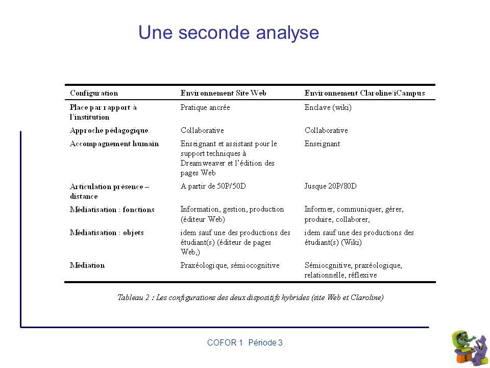 Une seconde analyse COFOR 1 Période 3