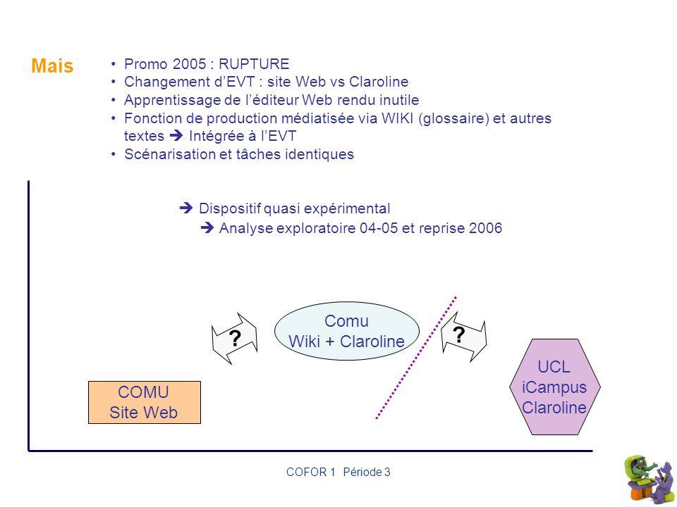 Mais Comu Wiki + Claroline UCL iCampus Claroline COMU Site Web
