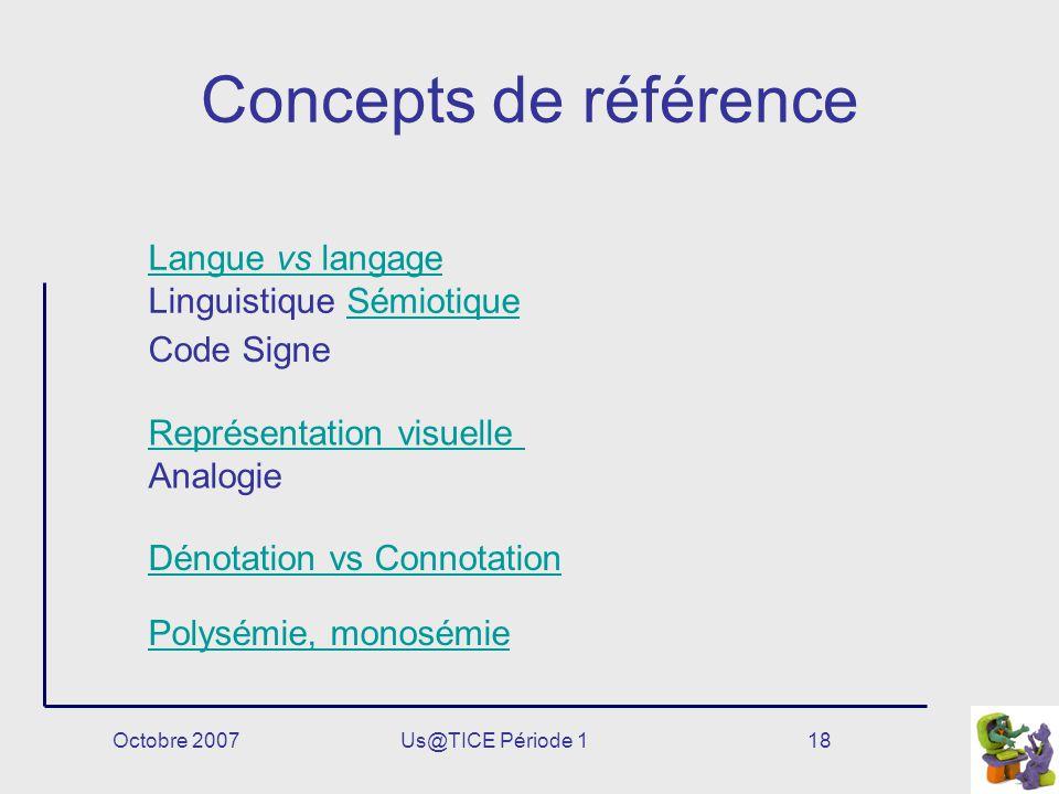 Concepts de référence Langue vs langage Linguistique Sémiotique