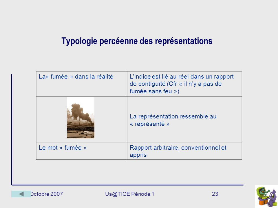 Typologie percéenne des représentations