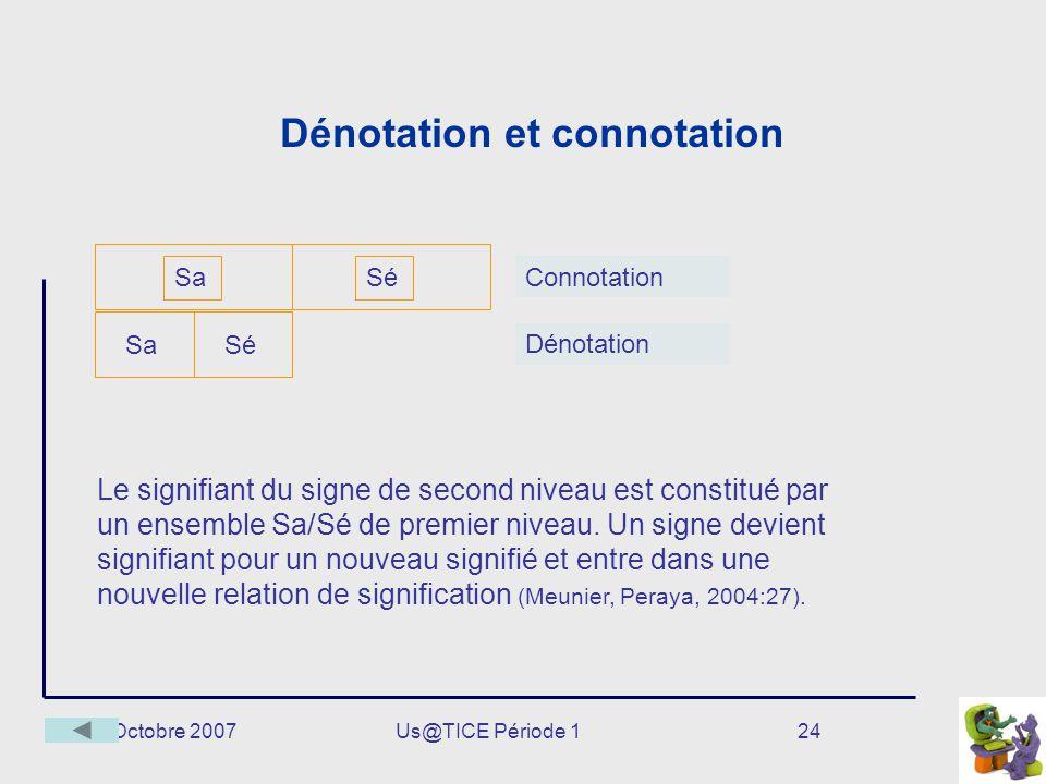Dénotation et connotation