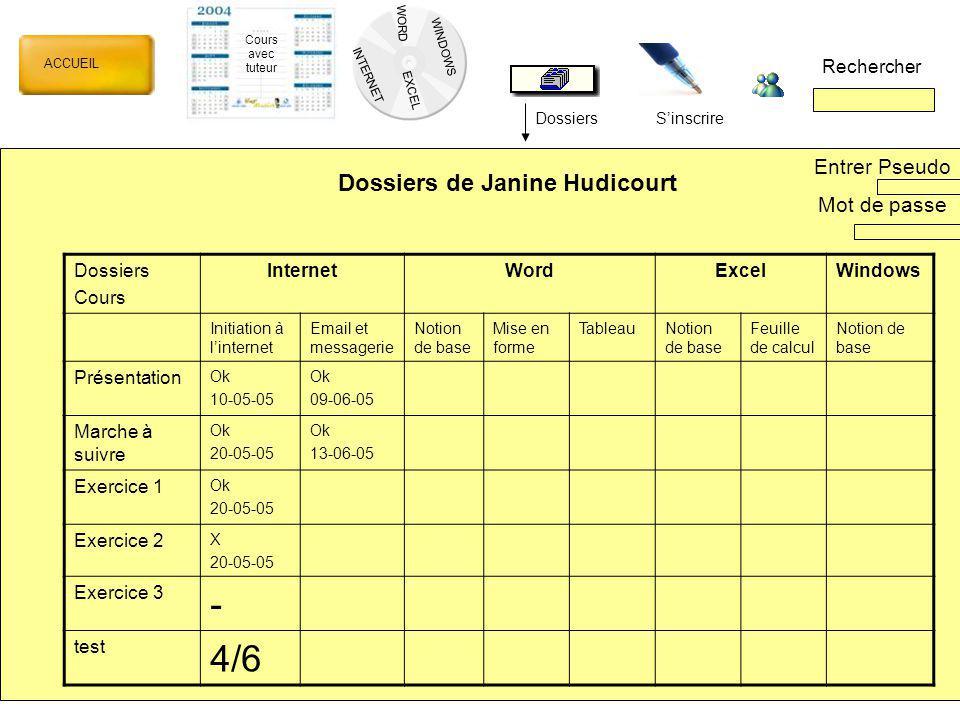 - 4/6 Dossiers de Janine Hudicourt Entrer Pseudo Mot de passe