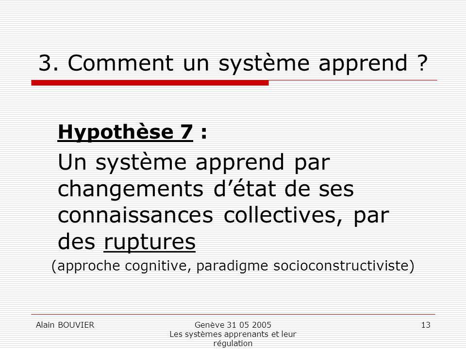 3. Comment un système apprend