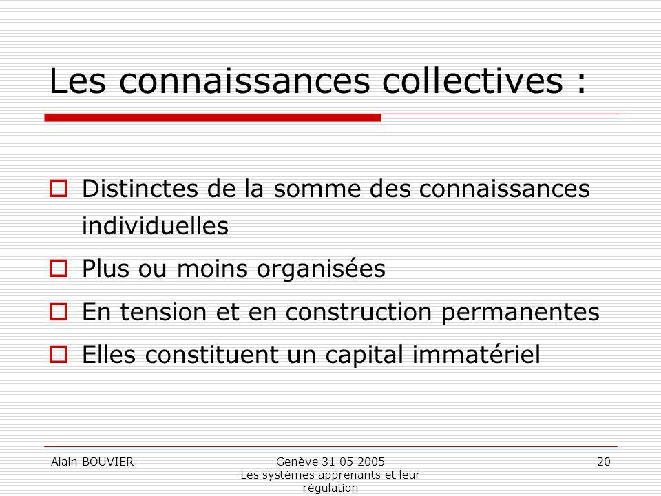 Les connaissances collectives :