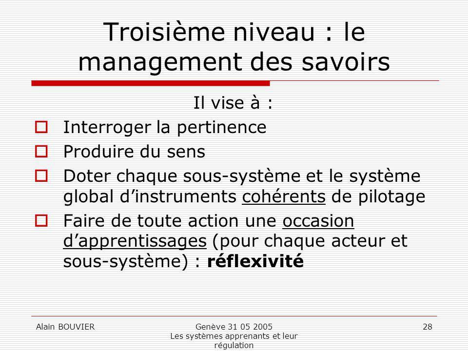 Troisième niveau : le management des savoirs