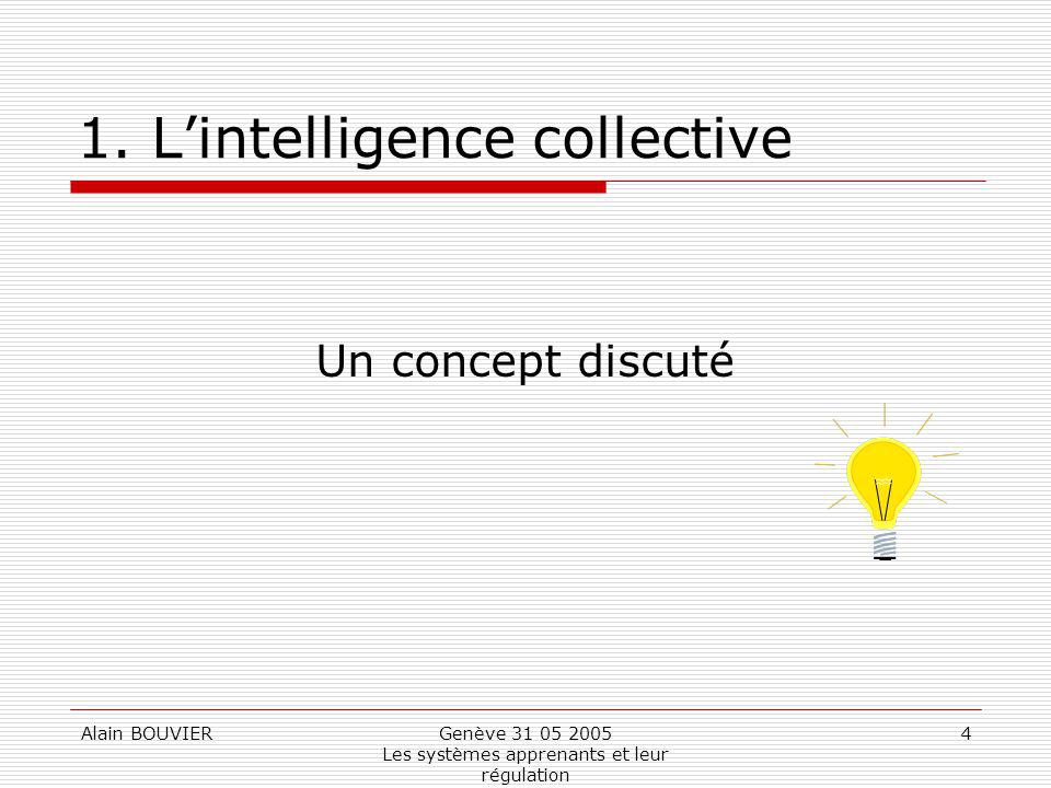 1. L'intelligence collective