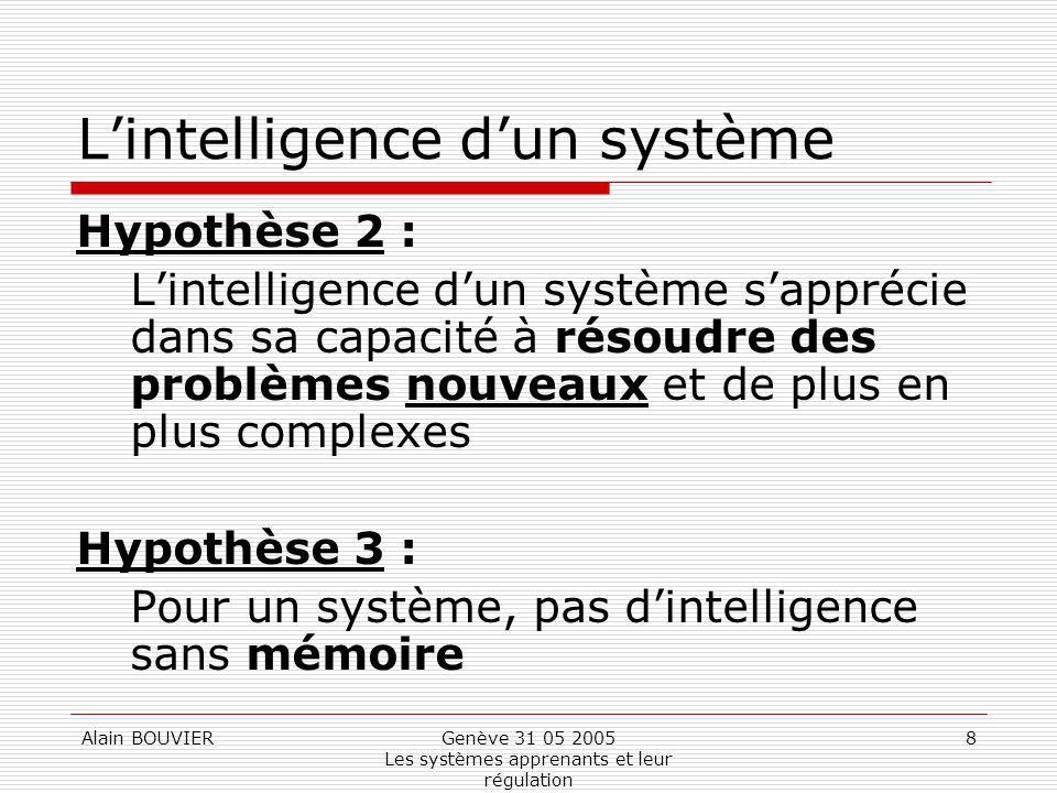 L'intelligence d'un système