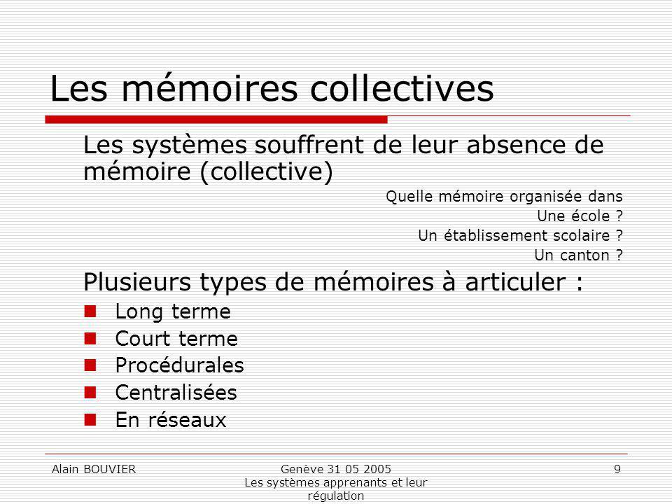 Les mémoires collectives