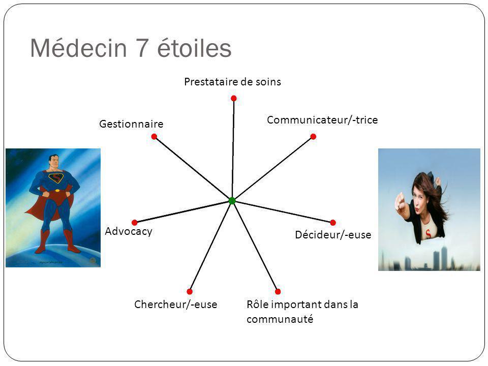 Médecin 7 étoiles Prestataire de soins Communicateur/-trice
