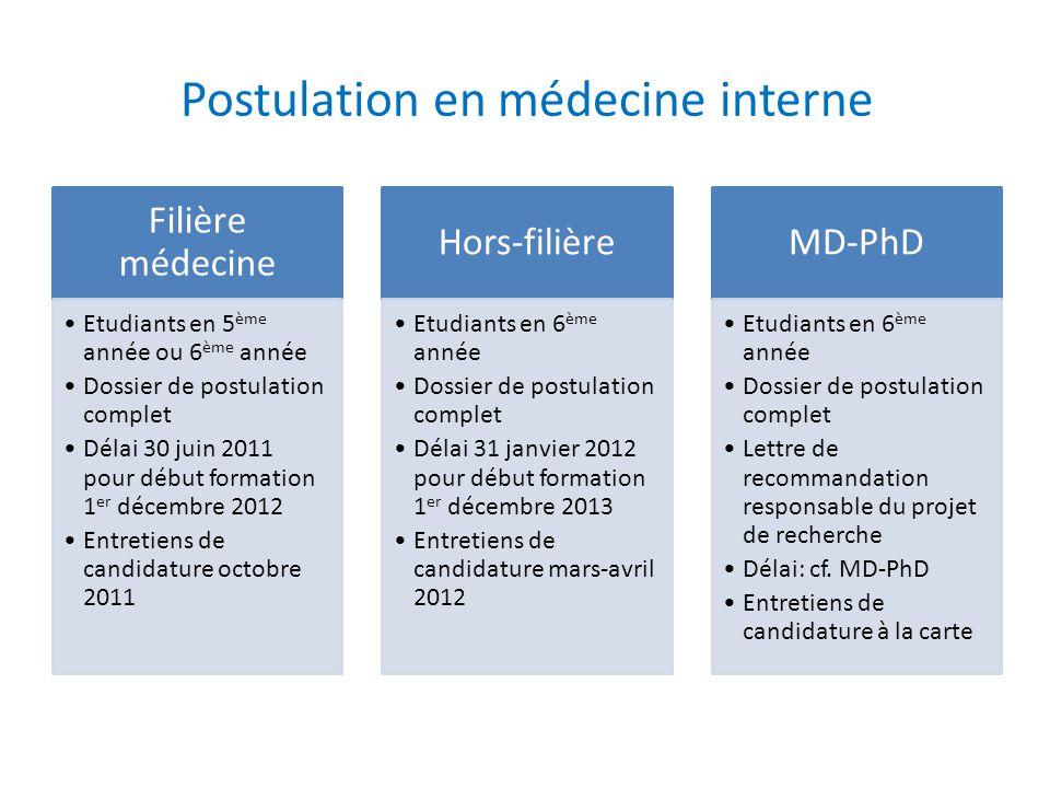 Postulation en médecine interne