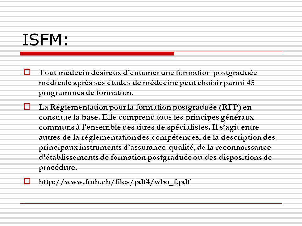 ISFM:
