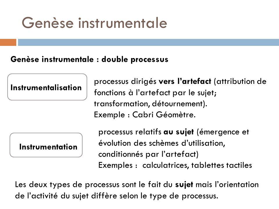 Genèse instrumentale Genèse instrumentale : double processus