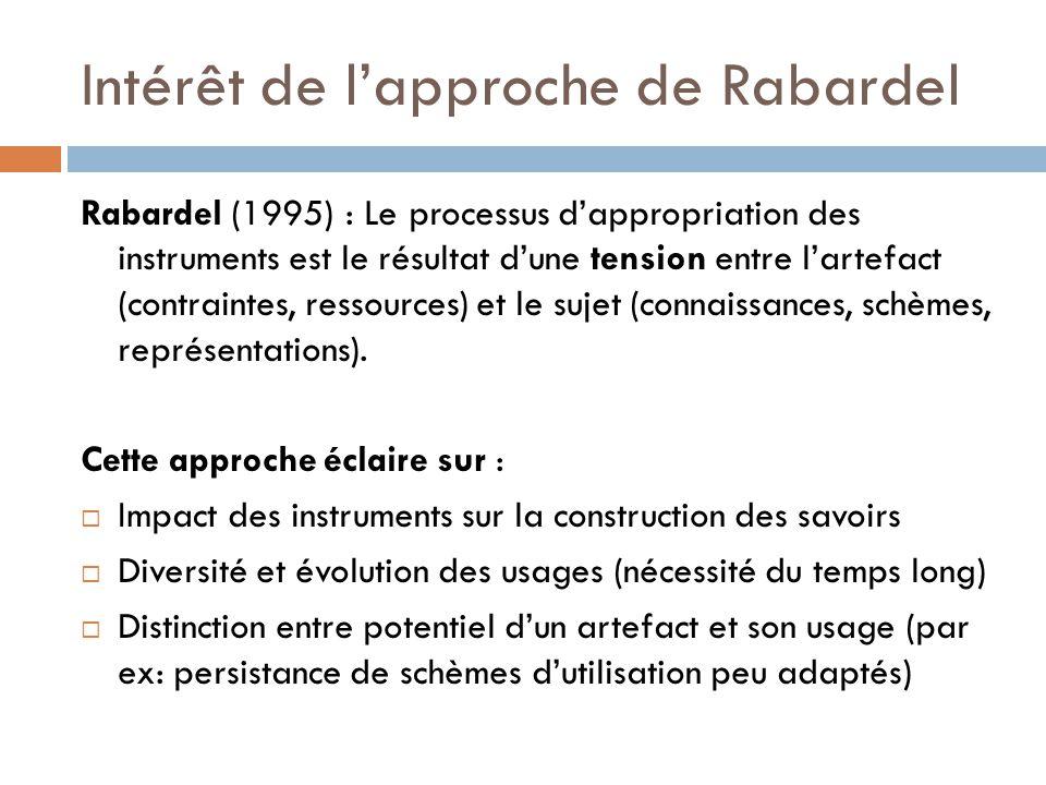 Intérêt de l'approche de Rabardel