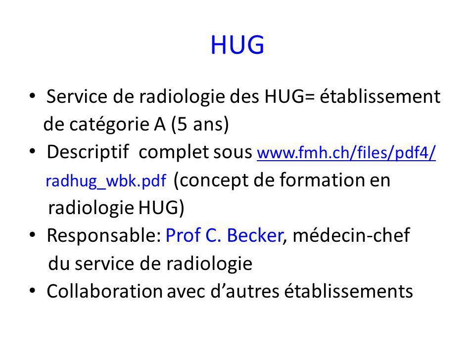 HUG Service de radiologie des HUG= établissement