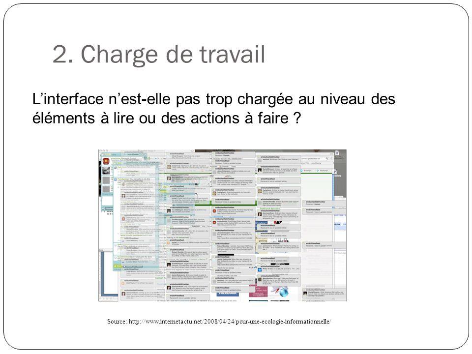 2. Charge de travail L'interface n'est-elle pas trop chargée au niveau des éléments à lire ou des actions à faire