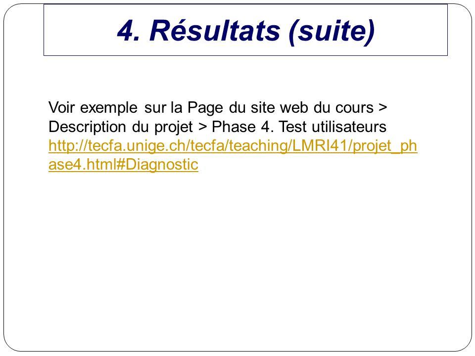 4. Résultats (suite) Voir exemple sur la Page du site web du cours > Description du projet > Phase 4. Test utilisateurs.
