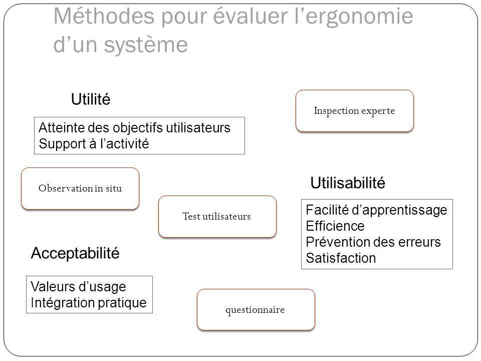 Méthodes pour évaluer l'ergonomie d'un système