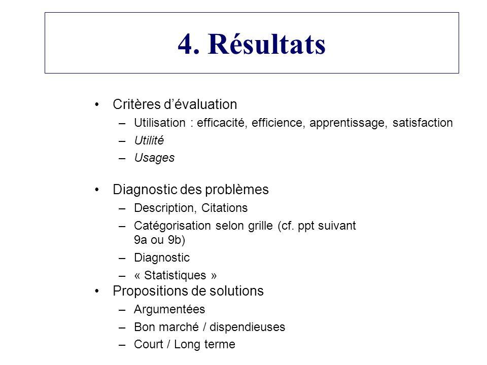 4. Résultats Critères d'évaluation Diagnostic des problèmes