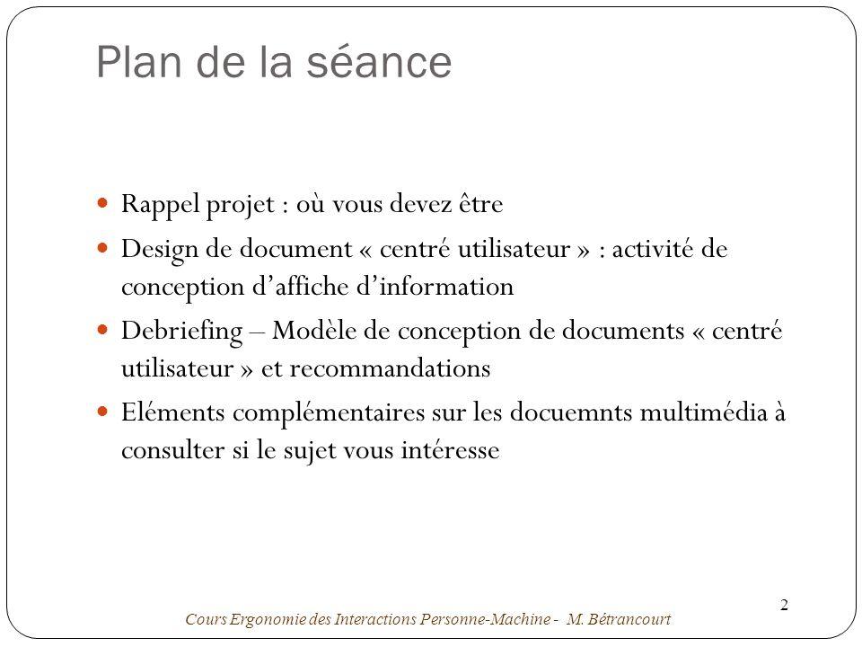Plan de la séance Rappel projet : où vous devez être