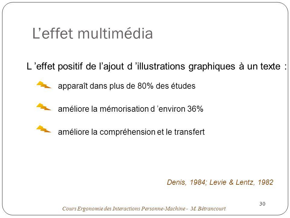 L'effet multimédia L 'effet positif de l'ajout d 'illustrations graphiques à un texte : apparaît dans plus de 80% des études.
