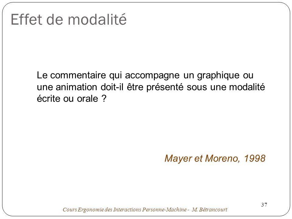 Effet de modalité Le commentaire qui accompagne un graphique ou une animation doit-il être présenté sous une modalité écrite ou orale