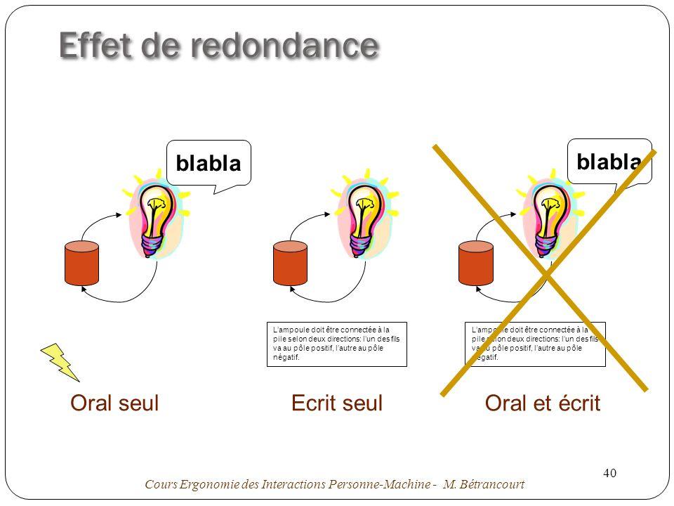 Effet de redondance blabla Oral seul blabla Oral et écrit Ecrit seul
